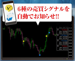 Platinum Kubera FX・6種の売買シグナル.PNG